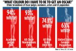 racist_oscars.jpg